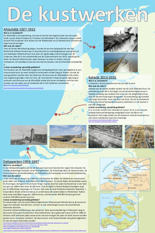 Poster de kustwerken